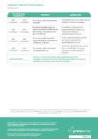 Checklist_13_Verificar o risco de quedas